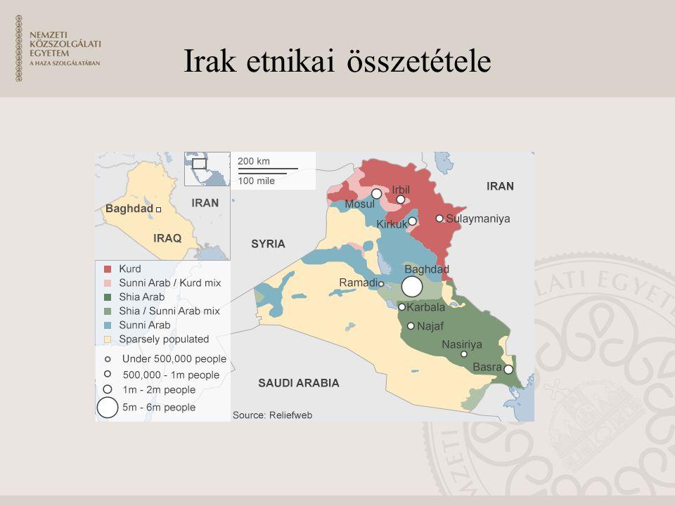 """Az Iszlám Állam (folyt.) A szíriai polgárháború – 2011 óta Az Aszad-rezsim nem bukott meg –Okok: Kisebbségek + szunnita kereskedővárosok támogatása Egyik fél sem elég erős, h a másikat legyőzze """"elhamarkodott koalíció – a Nyugat be nem avatkozása –A vegyifegyverek felszámolása széttöredezett ellenzék – az ellenzék radikalizálódása –A Dzsabhat an-Nuszra és az ISIS Szövetség vagy ellenség."""
