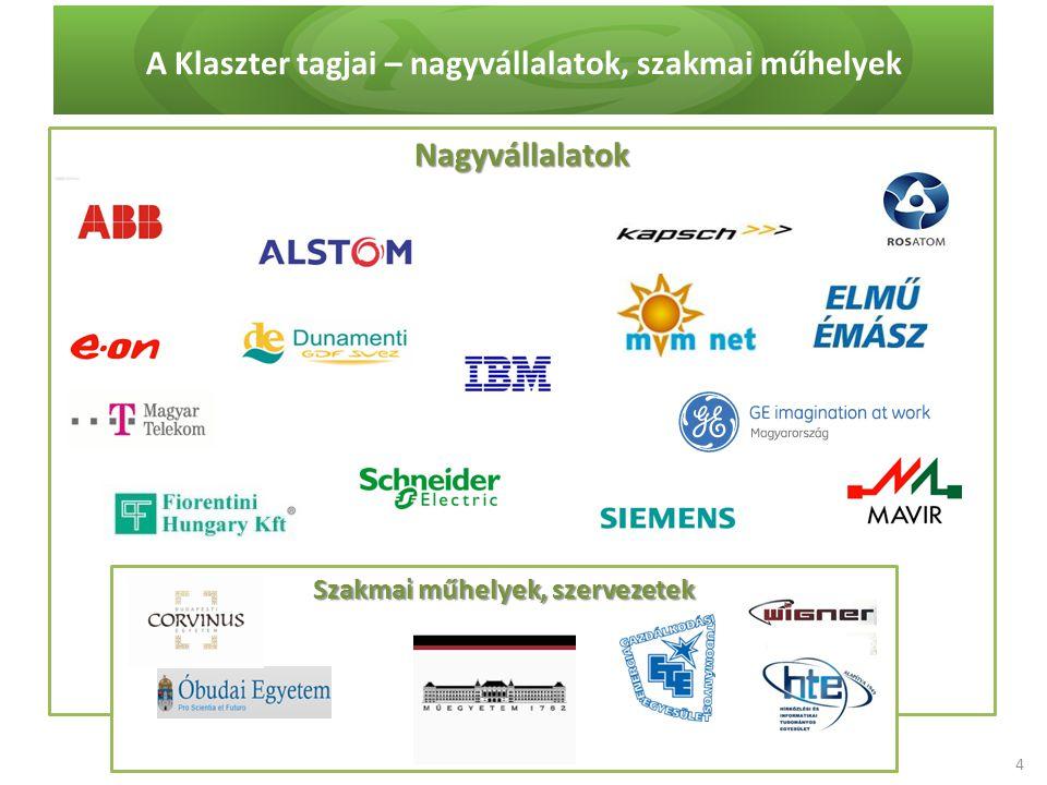 A Klaszter tagjai – nagyvállalatok, szakmai műhelyek Nagyvállalatok Szakmai műhelyek, szervezetek 4