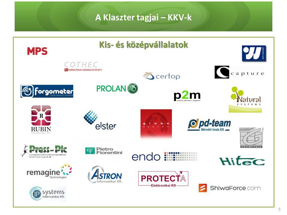 Akkreditáció, Klubest A Klaszter akkreditációs címről döntés 2014.