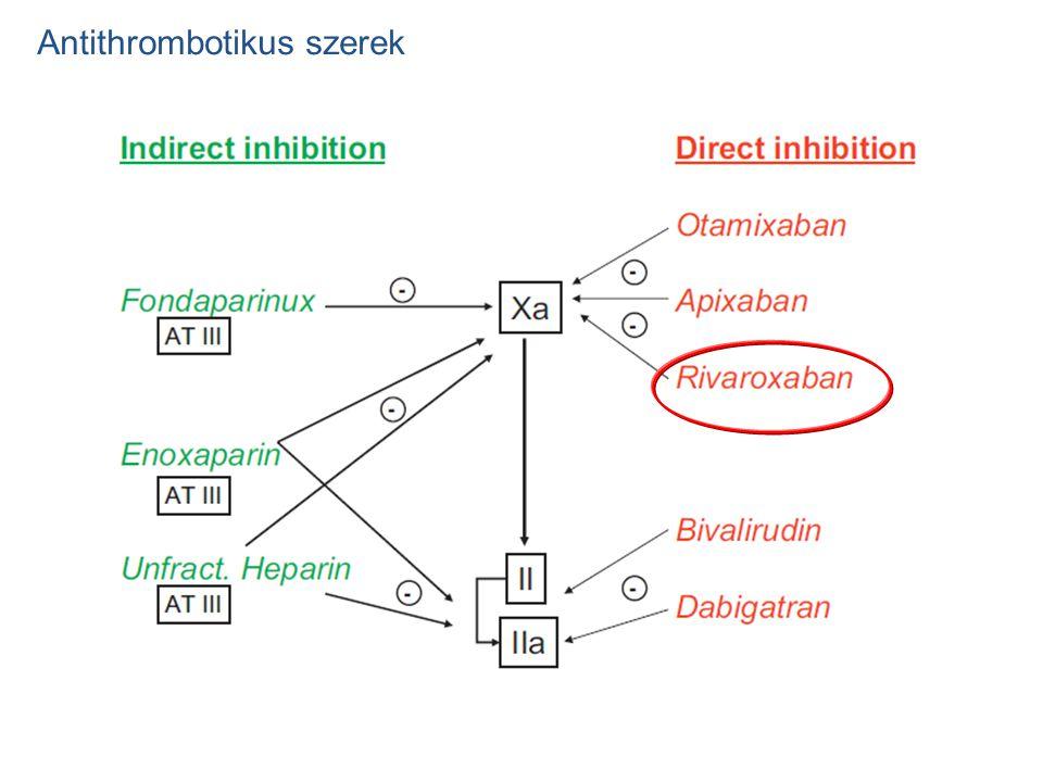 Antithrombotikus szerek