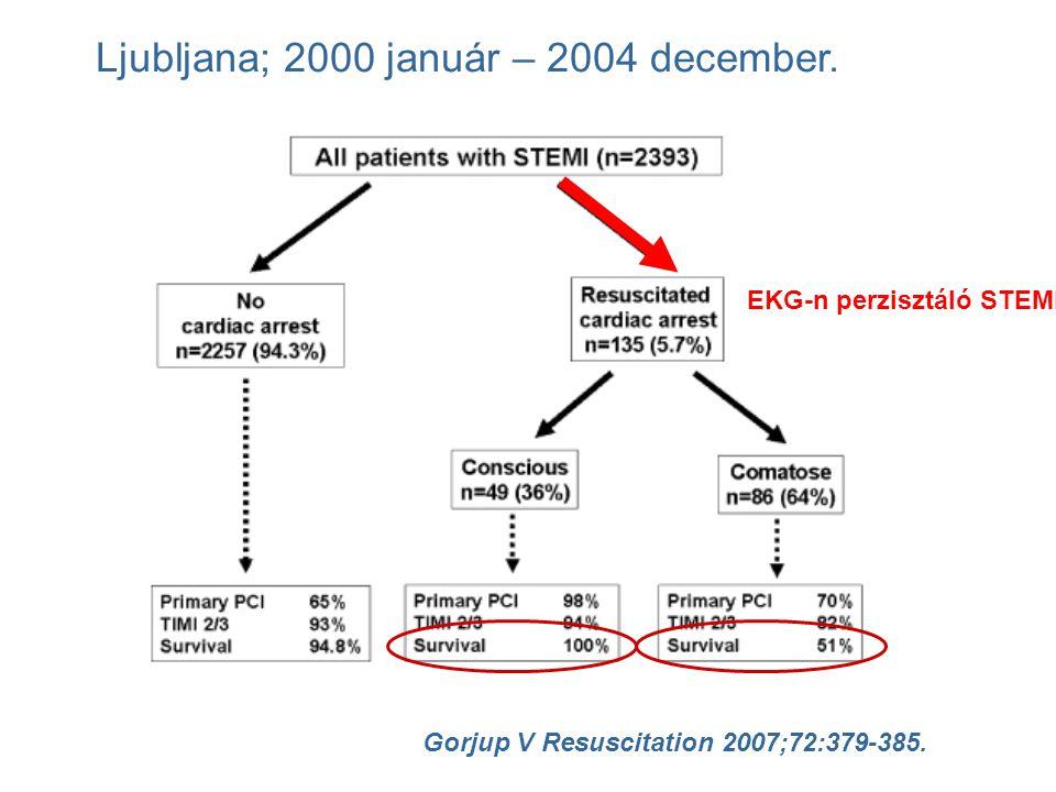 Ljubljana; 2000 január – 2004 december. EKG-n perzisztáló STEMI Gorjup V Resuscitation 2007;72:379-385.