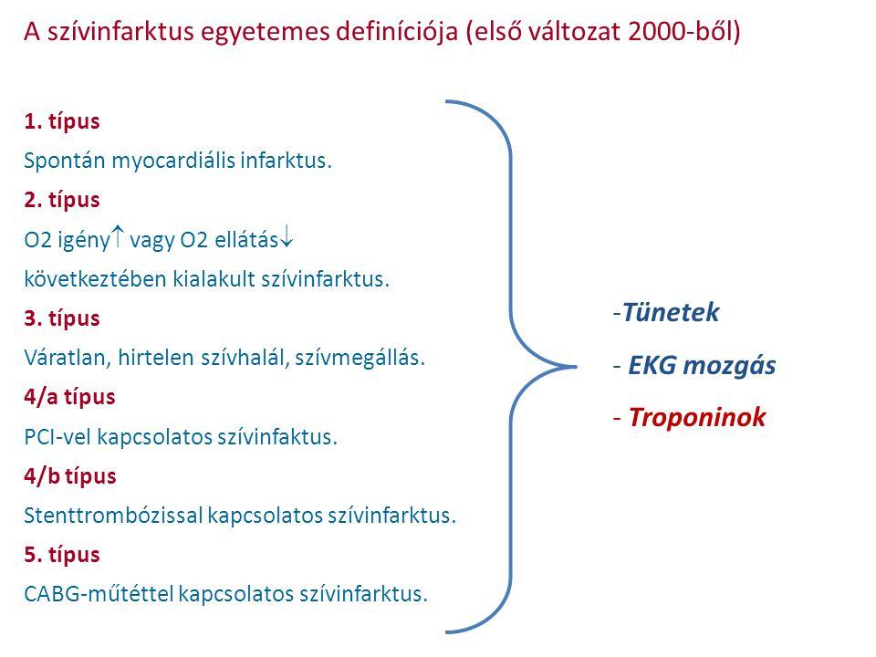 A szívinfarktus egyetemes definíciója (első változat 2000-ből) 1. típus Spontán myocardiális infarktus. 2. típus O2 igény  vagy O2 ellátás  következ