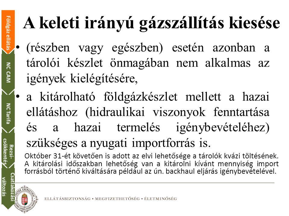A keleti irányú gázszállítás kiesése (részben vagy egészben) esetén azonban a tárolói készlet önmagában nem alkalmas az igények kielégítésére, a kitárolható földgázkészlet mellett a hazai ellátáshoz (hidraulikai viszonyok fenntartása és a hazai termelés igénybevételéhez) szükséges a nyugati importforrás is.