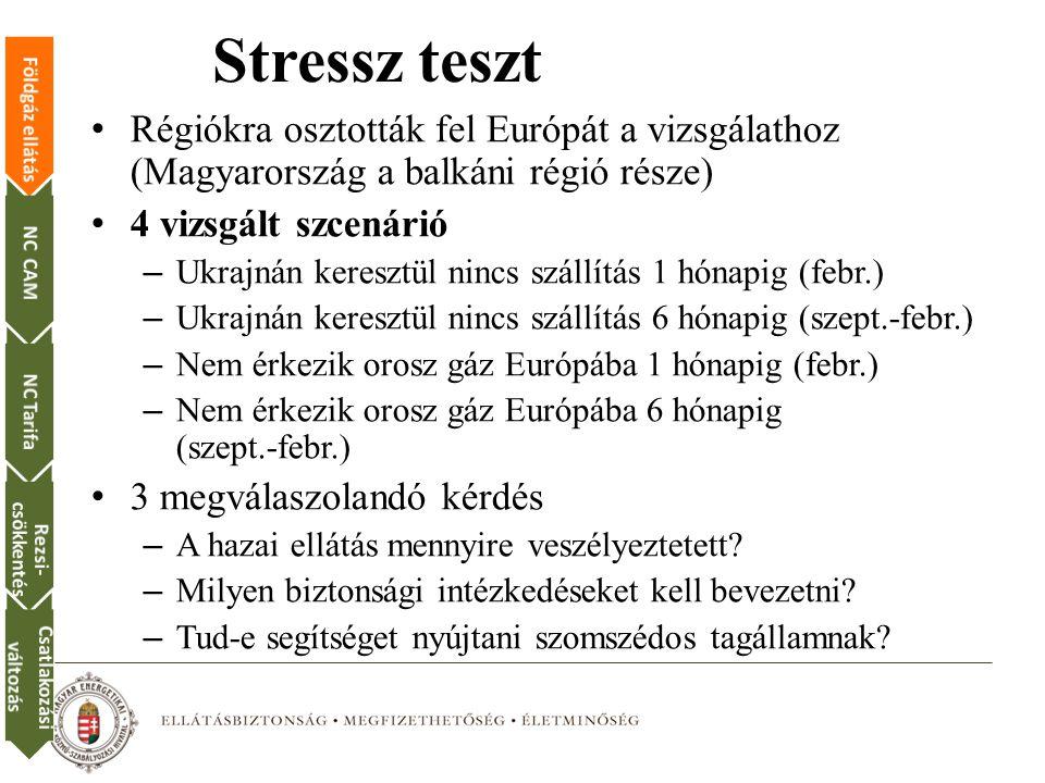 Stressz teszt Régiókra osztották fel Európát a vizsgálathoz (Magyarország a balkáni régió része) 4 vizsgált szcenárió – Ukrajnán keresztül nincs szállítás 1 hónapig (febr.) – Ukrajnán keresztül nincs szállítás 6 hónapig (szept.-febr.) – Nem érkezik orosz gáz Európába 1 hónapig (febr.) – Nem érkezik orosz gáz Európába 6 hónapig (szept.-febr.) 3 megválaszolandó kérdés – A hazai ellátás mennyire veszélyeztetett.