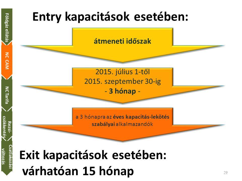 29 átmeneti időszak 2015.július 1-től 2015. szeptember 30-ig - 3 hónap - 2015.