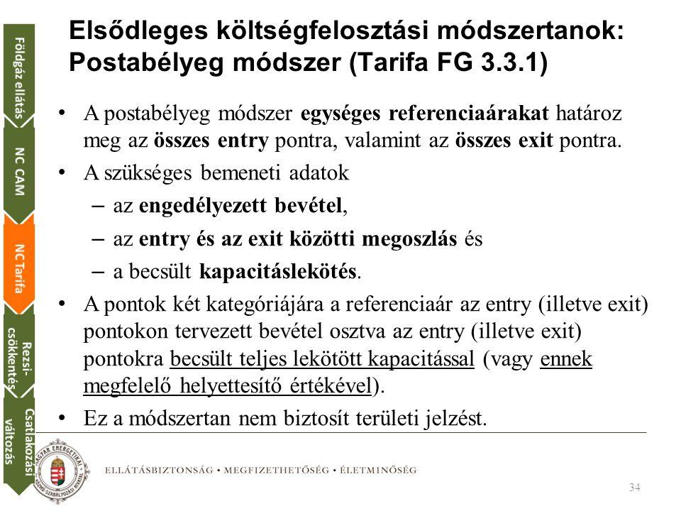 Elsődleges költségfelosztási módszertanok: Postabélyeg módszer (Tarifa FG 3.3.1) A postabélyeg módszer egységes referenciaárakat határoz meg az összes entry pontra, valamint az összes exit pontra.