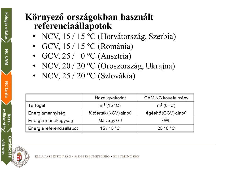 Hazai gyakorlatCAM NC követelmény Térfogatm 3 (15 °C)m 3 (0 °C) Energiamennyiségfűtőérték (NCV) alapúégéshő (GCV) alapú Energia mértékegységMJ vagy GJkWh Energia referenciaállapot15 / 15 °C25 / 0 °C Környező országokban használt referenciaállapotok NCV, 15 / 15 °C (Horvátország, Szerbia) GCV, 15 / 15 °C (Románia) GCV, 25 / 0 °C (Ausztria) NCV, 20 / 20 °C (Oroszország, Ukrajna) NCV, 25 / 20 °C (Szlovákia) Földgáz ellátásNC CAMNC Tarifa Rezsi- csökkentés Csatlakozási változás