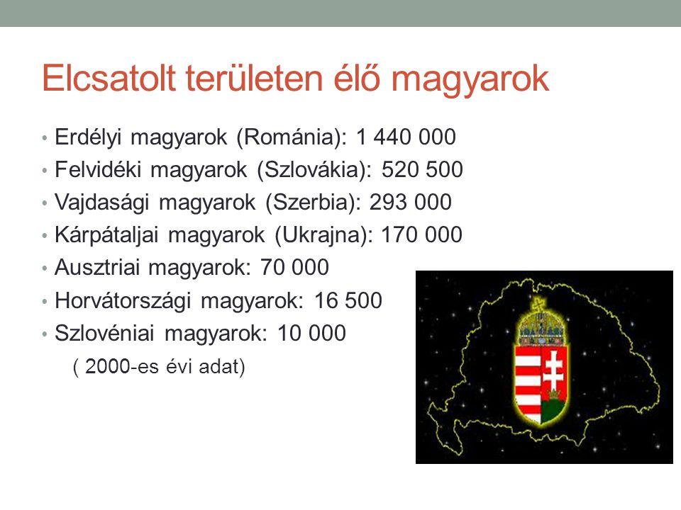Elcsatolt területen élő magyarok Erdélyi magyarok (Románia): 1 440 000 Felvidéki magyarok (Szlovákia): 520 500 Vajdasági magyarok (Szerbia): 293 000 Kárpátaljai magyarok (Ukrajna): 170 000 Ausztriai magyarok: 70 000 Horvátországi magyarok: 16 500 Szlovéniai magyarok: 10 000 ( 2000-es évi adat)