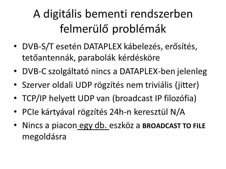 A digitális bementi rendszerben felmerülő problémák DVB-S/T esetén DATAPLEX kábelezés, erősítés, tetőantennák, parabolák kérdésköre DVB-C szolgáltató nincs a DATAPLEX-ben jelenleg Szerver oldali UDP rögzítés nem triviális (jitter) TCP/IP helyett UDP van (broadcast IP filozófia) PCIe kártyával rögzítés 24h-n keresztül N/A Nincs a piacon egy db.