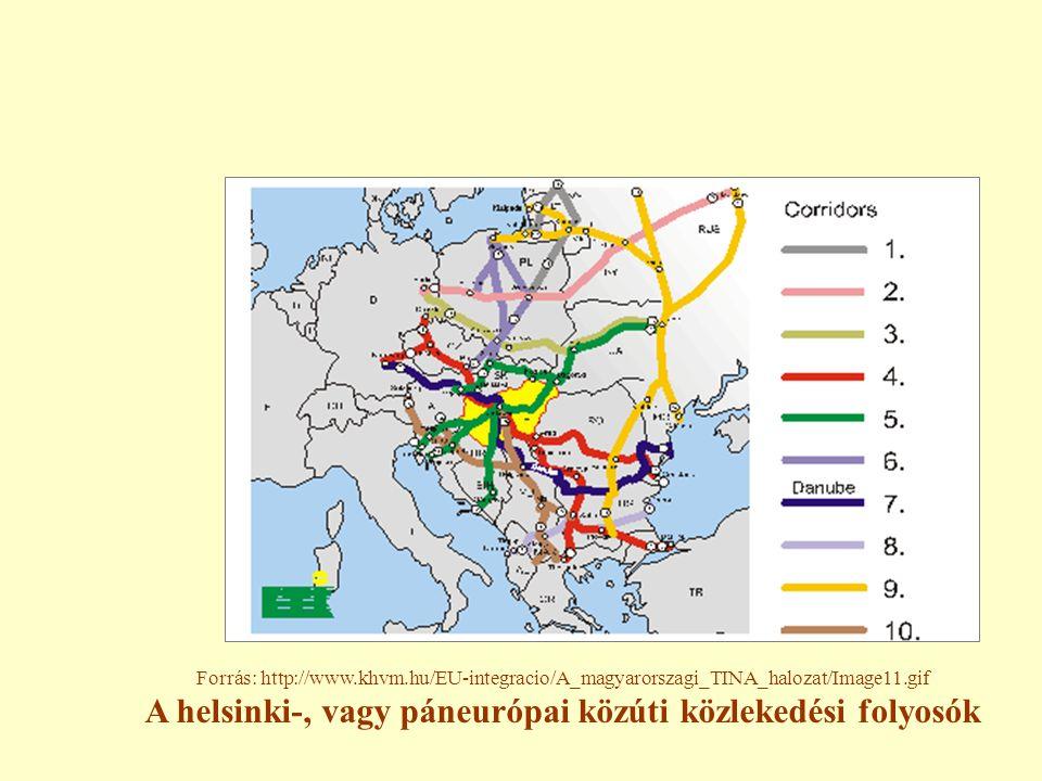 Forrás: http://www.khvm.hu/EU-integracio/A_magyarorszagi_TINA_halozat/Image11.gif A helsinki-, vagy páneurópai közúti közlekedési folyosók