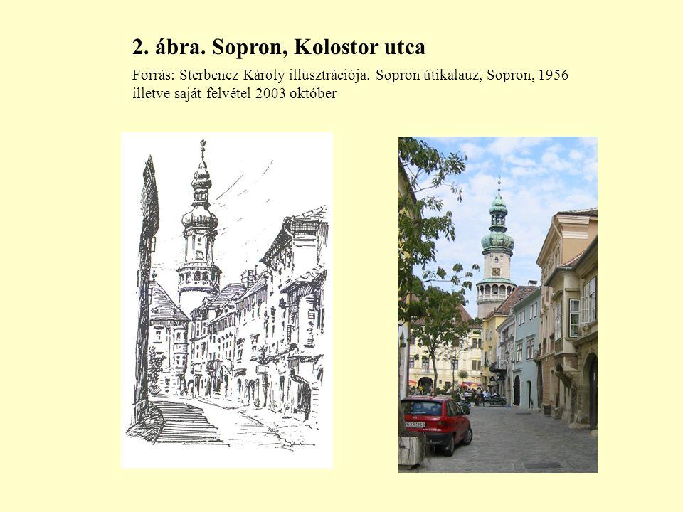 2. ábra. Sopron, Kolostor utca Forrás: Sterbencz Károly illusztrációja.