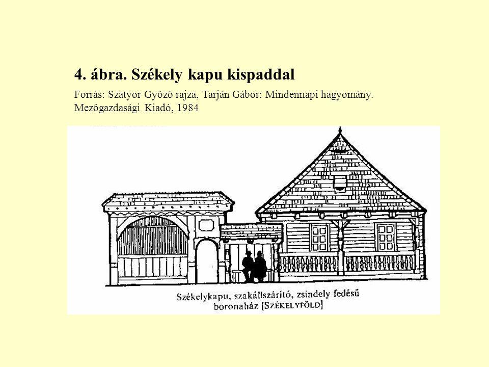 4. ábra. Székely kapu kispaddal Forrás: Szatyor Győző rajza, Tarján Gábor: Mindennapi hagyomány.