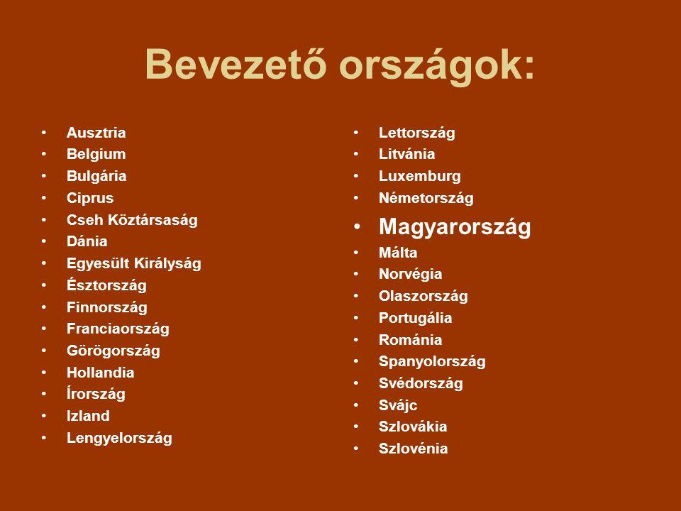 Bevezető országok: Ausztria Belgium Bulgária Ciprus Cseh Köztársaság Dánia Egyesült Királyság Észtország Finnország Franciaország Görögország Hollandia Írország Izland Lengyelország Lettország Litvánia Luxemburg Németország Magyarország Málta Norvégia Olaszország Portugália Románia Spanyolország Svédország Svájc Szlovákia Szlovénia
