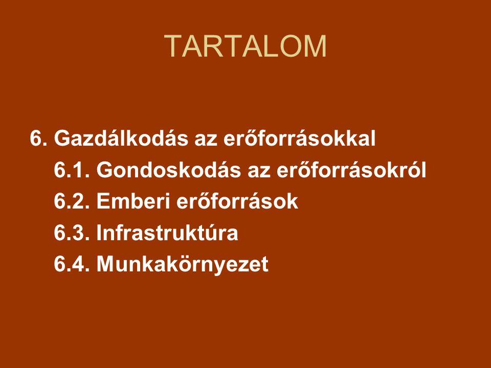 TARTALOM 7.A termék előállítása 7.1. A termék-előállítás megtervezése 7.2.