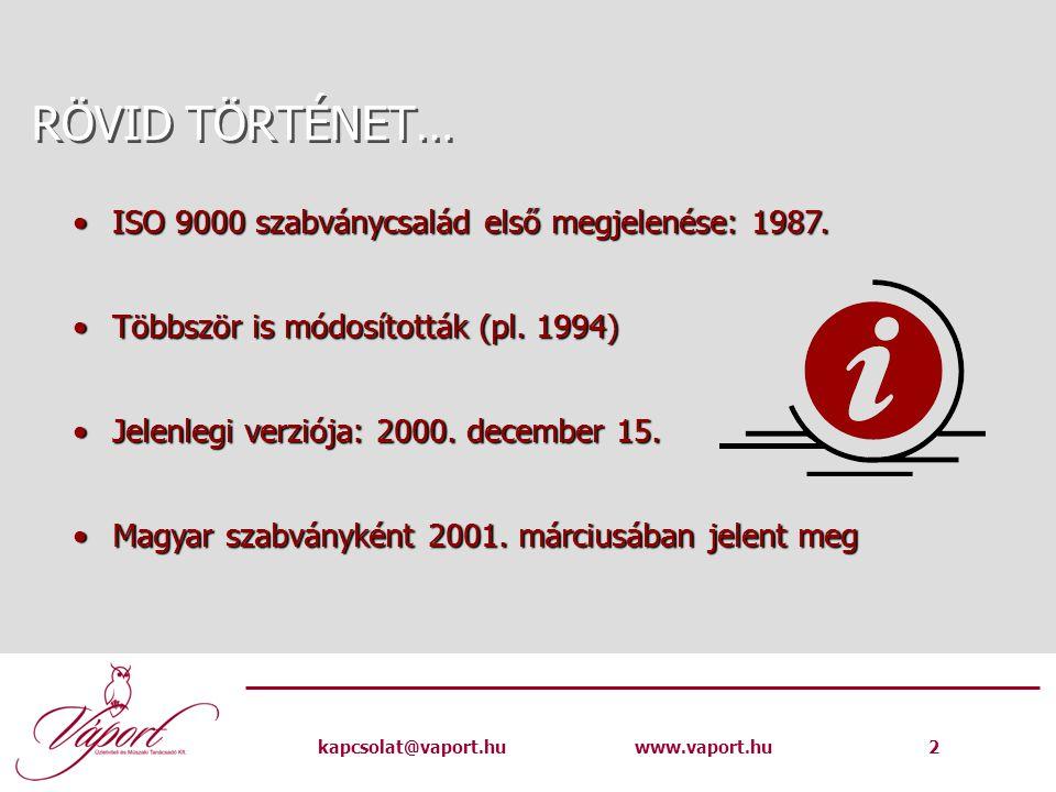 kapcsolat@vaport.huwww.vaport.hu 2 RÖVID TÖRTÉNET… ISO 9000 szabványcsalád első megjelenése: 1987.ISO 9000 szabványcsalád első megjelenése: 1987.