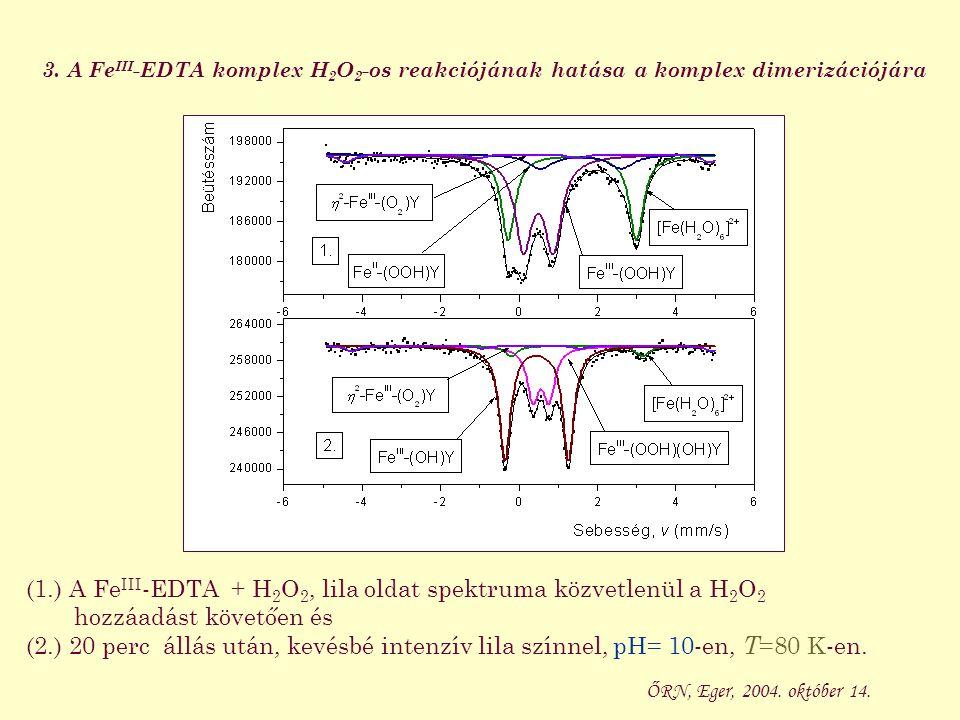 (1.) A Fe III -EDTA + H 2 O 2, lila oldat spektruma közvetlenül a H 2 O 2 hozzáadást követően és (2.) 20 perc állás után, kevésbé intenzív lila színnel, pH= 10-en, T =80 K-en.