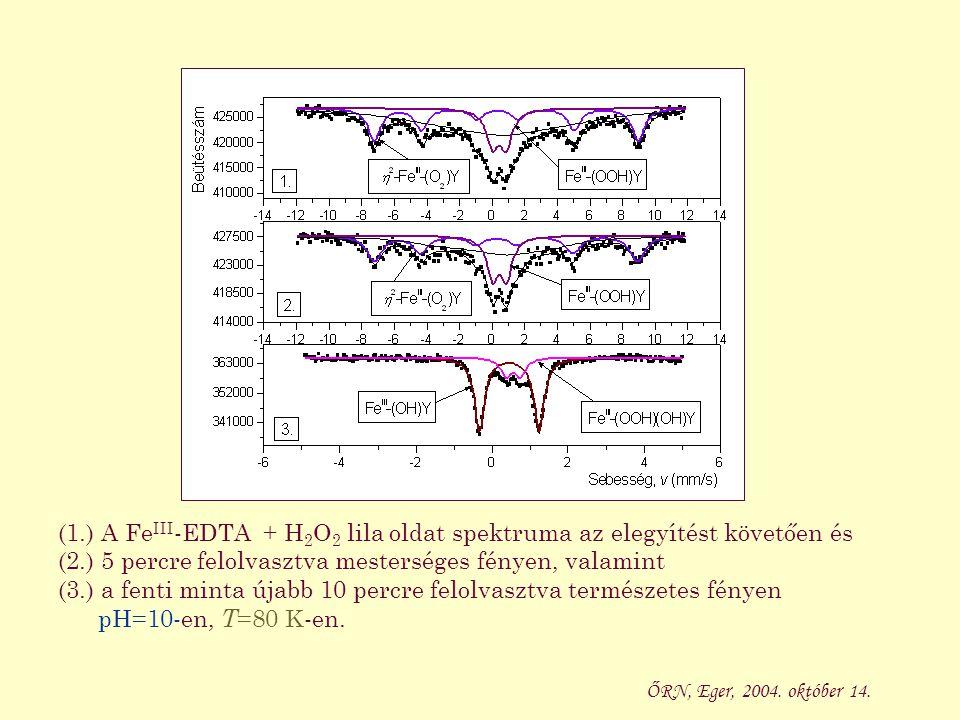 (1.) A Fe III -EDTA + H 2 O 2 lila oldat spektruma az elegyítést követően és (2.) 5 percre felolvasztva mesterséges fényen, valamint (3.) a fenti minta újabb 10 percre felolvasztva természetes fényen pH=10-en, T =80 K-en.