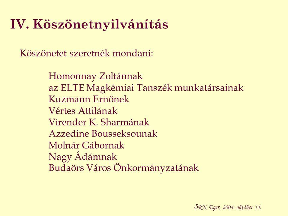 Köszönetet szeretnék mondani: Homonnay Zoltánnak az ELTE Magkémiai Tanszék munkatársainak Kuzmann Ernőnek Vértes Attilának Virender K. Sharmának Azzed