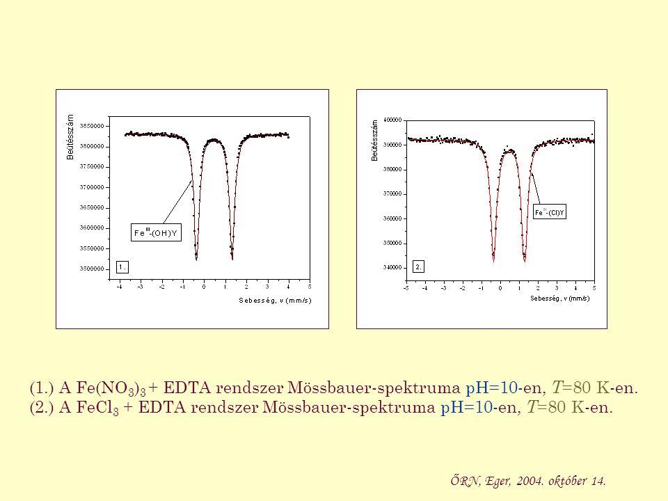(1.) A Fe(NO 3 ) 3 + EDTA rendszer Mössbauer-spektruma pH=10-en, T =80 K-en.