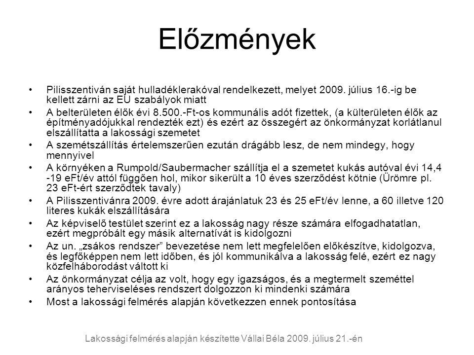 Előzmények Pilisszentiván saját hulladéklerakóval rendelkezett, melyet 2009. július 16.-ig be kellett zárni az EU szabályok miatt A belterületen élők