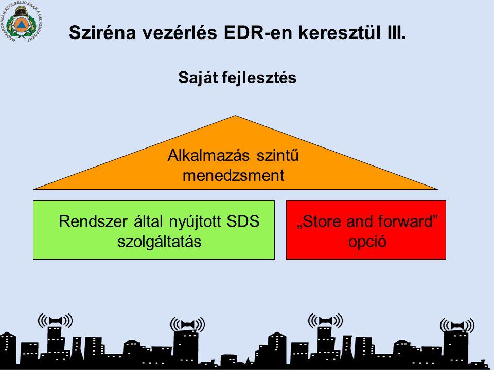 """Saját fejlesztés Rendszer által nyújtott SDS szolgáltatás """"Store and forward opció Alkalmazás szintű menedzsment Sziréna vezérlés EDR-en keresztül III."""