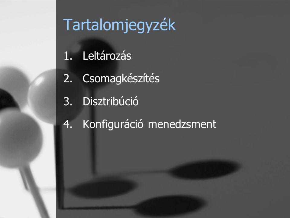 Tartalomjegyzék 1.Leltározás 2.Csomagkészítés 3.Disztribúció 4.Konfiguráció menedzsment