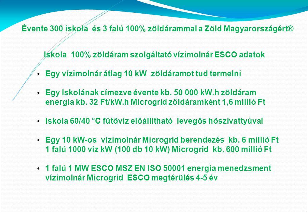 Évente 300 iskola és 3 falú 100% zöldárammal a Zöld Magyarországért® Nemzetközi Zöld Kereszt Intelligens Energia (Smart Energy) innovációs programjához kapcsolódva a Magyarországi Zöld Kereszt Egyesület energia tagozata Zöld Magyarországért ® minősítő védjegyű iskola Zöld Épület ESCO felújítási innovációs igényeket fogalmazott meg 2014-től.
