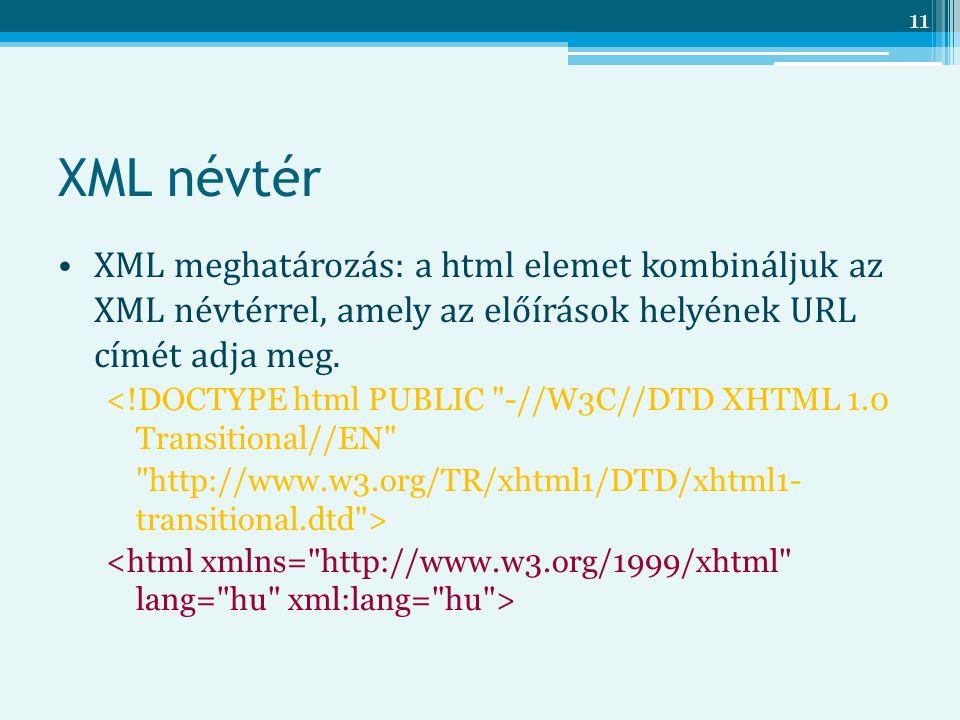 11 XML névtér XML meghatározás: a html elemet kombináljuk az XML névtérrel, amely az előírások helyének URL címét adja meg.