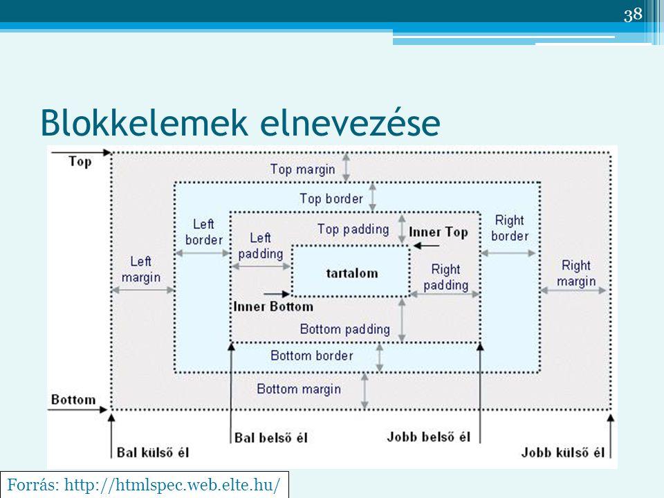 38 Blokkelemek elnevezése Forrás: http://htmlspec.web.elte.hu/