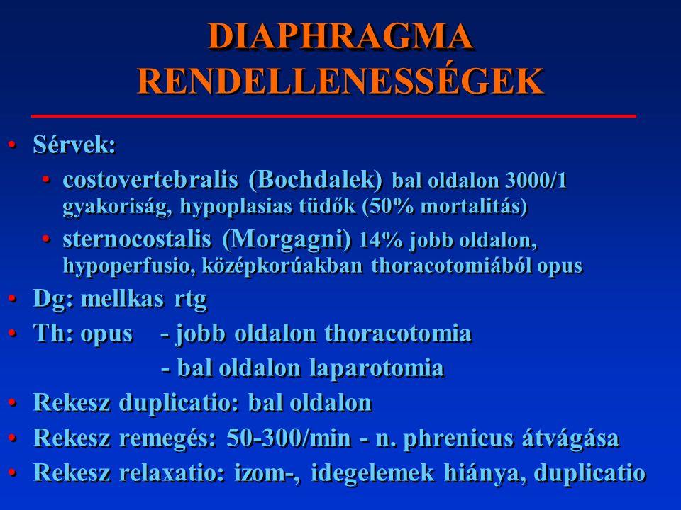 DIAPHRAGMA RUPTURA Áthatoló vagy tompa sérülés Subileusos tünetek, GI vérzés, dyspnoe Dg : rtg (natív) rtg (bárium) CT Th: műtéti (laparotomia - thoracotomia) Áthatoló vagy tompa sérülés Subileusos tünetek, GI vérzés, dyspnoe Dg : rtg (natív) rtg (bárium) CT Th: műtéti (laparotomia - thoracotomia)