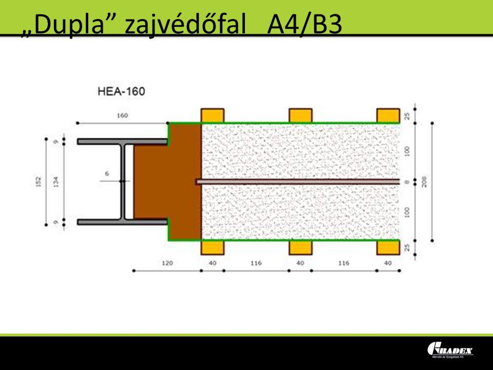 """""""Dupla"""" zajvédőfal A4/B3"""