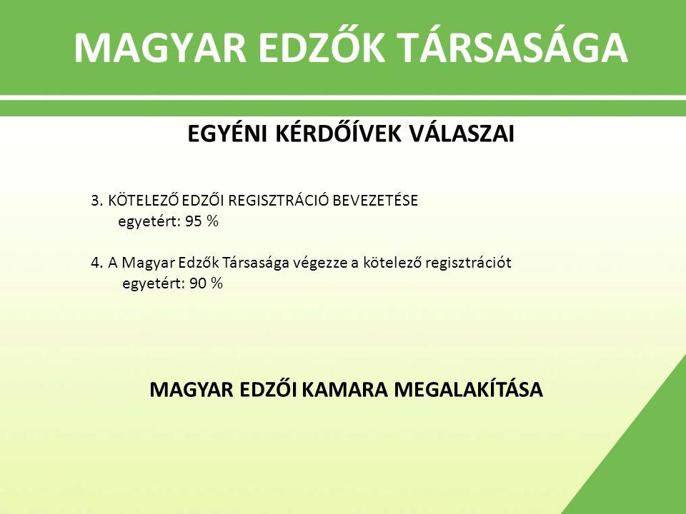 MAGYAR EDZŐK TÁRSASÁGA EGYÉNI KÉRDŐÍVEK VÁLASZAI 3. KÖTELEZŐ EDZŐI REGISZTRÁCIÓ BEVEZETÉSE egyetért: 95 % 4. A Magyar Edzők Társasága végezze a kötele