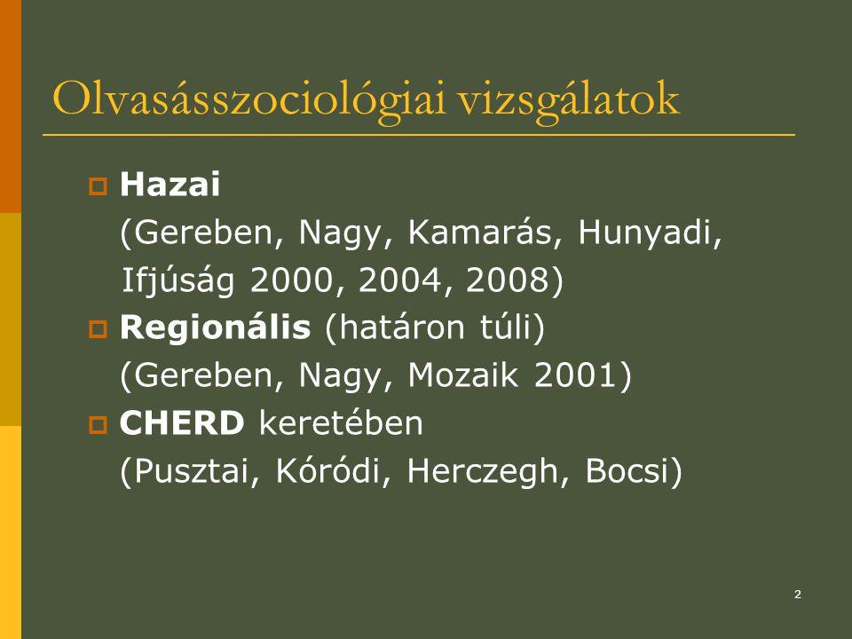 2 Olvasásszociológiai vizsgálatok  Hazai (Gereben, Nagy, Kamarás, Hunyadi, Ifjúság 2000, 2004, 2008)  Regionális (határon túli) (Gereben, Nagy, Mozaik 2001)  CHERD keretében (Pusztai, Kóródi, Herczegh, Bocsi)