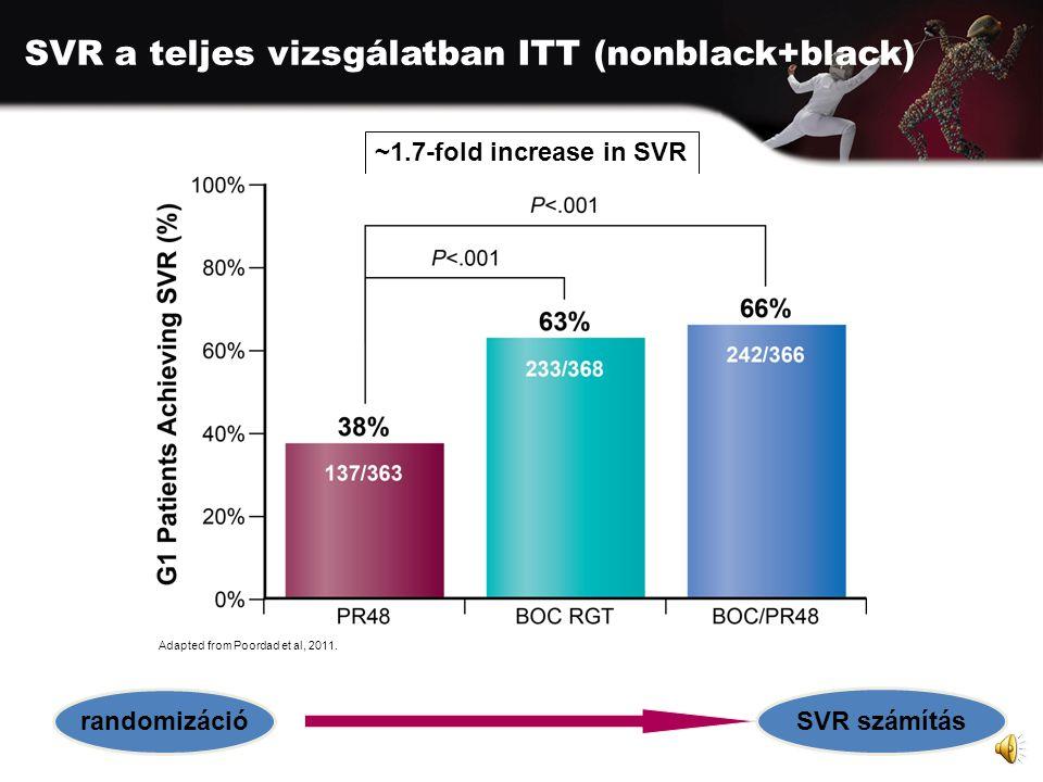 SVR a teljes vizsgálatban ITT (nonblack+black) Adapted from Poordad et al, 2011.