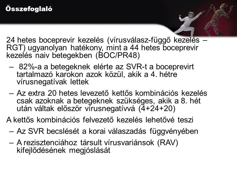 Összefoglaló 24 hetes boceprevir kezelés (vírusválasz-függő kezelés – RGT) ugyanolyan hatékony, mint a 44 hetes boceprevir kezelés naiv betegekben (BOC/PR48) – 82%-a a betegeknek elérte az SVR-t a boceprevirt tartalmazó karokon azok közül, akik a 4.