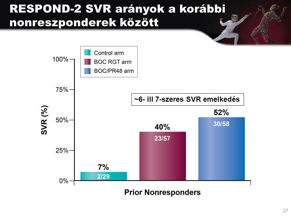 RESPOND-2 SVR arányok a korábbi nonreszponderek között 37 ~6- ill 7-szeres SVR emelkedés