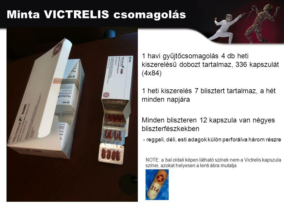 Minta VICTRELIS csomagolás 1 havi gyűjtőcsomagolás 4 db heti kiszerelésű dobozt tartalmaz, 336 kapszulát (4x84) 1 heti kiszerelés 7 blisztert tartalmaz, a hét minden napjára Minden bliszteren 12 kapszula van négyes bliszterfészkekben - reggeli, déli, esti adagok külön perforálva három részre NOTE: a bal oldali képen látható színek nem a Victrelis kapszula színei, azokat helyesen a lenti ábra mutatja