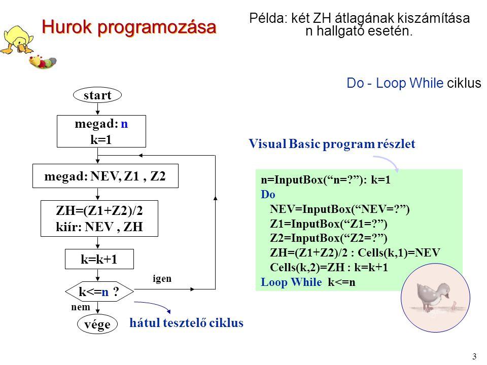 4 Do - Loop Until ciklus hátul tesztelő ciklus megad: n k=1 megad: NEV, Z1, Z2 ZH=(Z1+Z2)/2 kiír: NEV, ZH k=k+1 k > n .