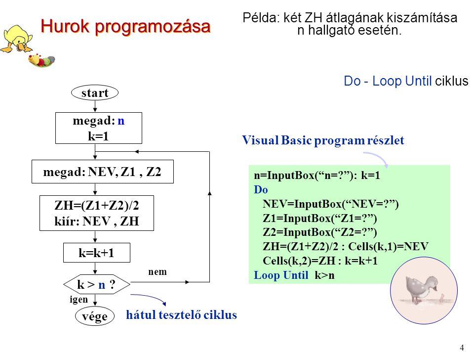5 Do While - Loop ciklus n=InputBox( n=? ): k=1 Do While k<=n NEV=InputBox( NEV=? ) Z1=InputBox( Z1=? ) Z2=InputBox( Z2=? ) ZH=(Z1+Z2)/2 : Cells(k,1)=NEV Cells(k,2)=ZH : k=k+1 Loop Visual Basic program részlet start megad: n k=1 k<=n .