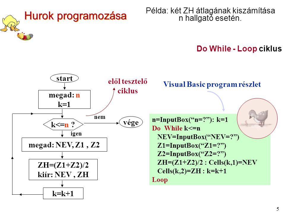 6 Do Until - Loop ciklus n=InputBox( n=? ): k=1 Do Until k>n NEV=InputBox( NEV=? ) Z1=InputBox( Z1=? ) Z2=InputBox( Z2=? ) ZH=(Z1+Z2)/2 : Cells(k,1)=NEV Cells(k,2)=ZH : k=k+1 Loop Visual Basic program részlet start megad: n k=1 k > n .
