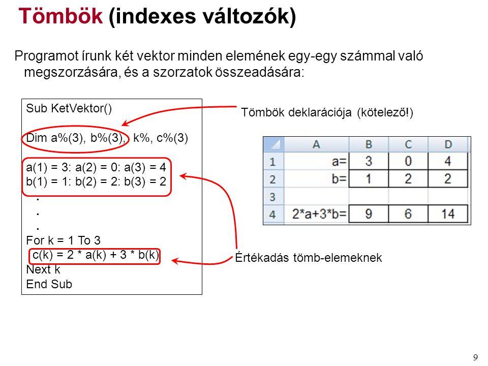 9 Programot írunk két vektor minden elemének egy-egy számmal való megszorzására, és a szorzatok összeadására: Tömbök (indexes változók) Sub KetVektor() Dim a%(3), b%(3), k%, c%(3) a(1) = 3: a(2) = 0: a(3) = 4 b(1) = 1: b(2) = 2: b(3) = 2.