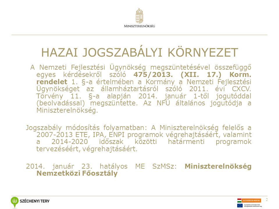 2 HAZAI JOGSZABÁLYI KÖRNYEZET A Nemzeti Fejlesztési Ügynökség megszüntetésével összefüggő egyes kérdésekről szóló 475/2013. (XII. 17.) Korm. rendelet