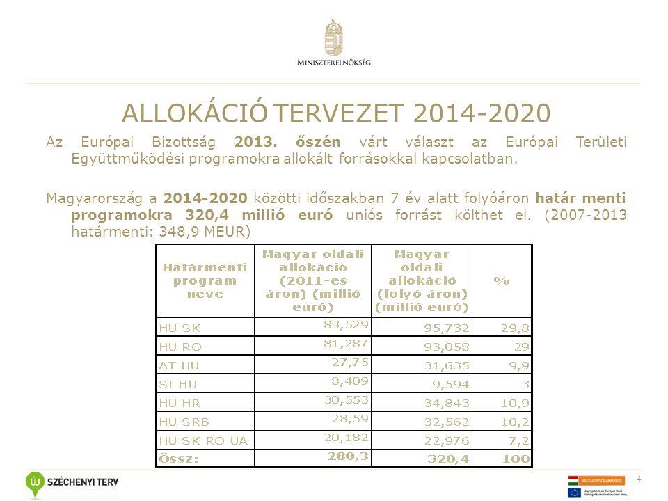 4 ALLOKÁCIÓ TERVEZET 2014-2020 Az Európai Bizottság 2013. őszén várt választ az Európai Területi Együttműködési programokra allokált forrásokkal kapcs