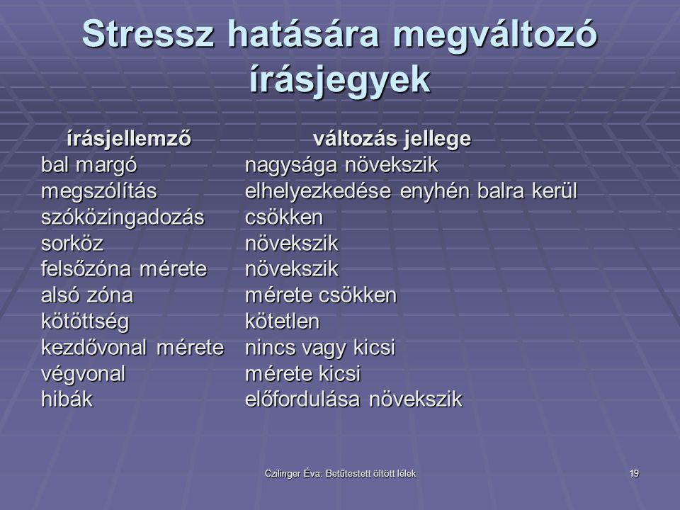Czilinger Éva: Betűtestett öltött lélek19 Stressz hatására megváltozó írásjegyek írásjellemző változás jellege bal margó nagysága növekszik megszólítá