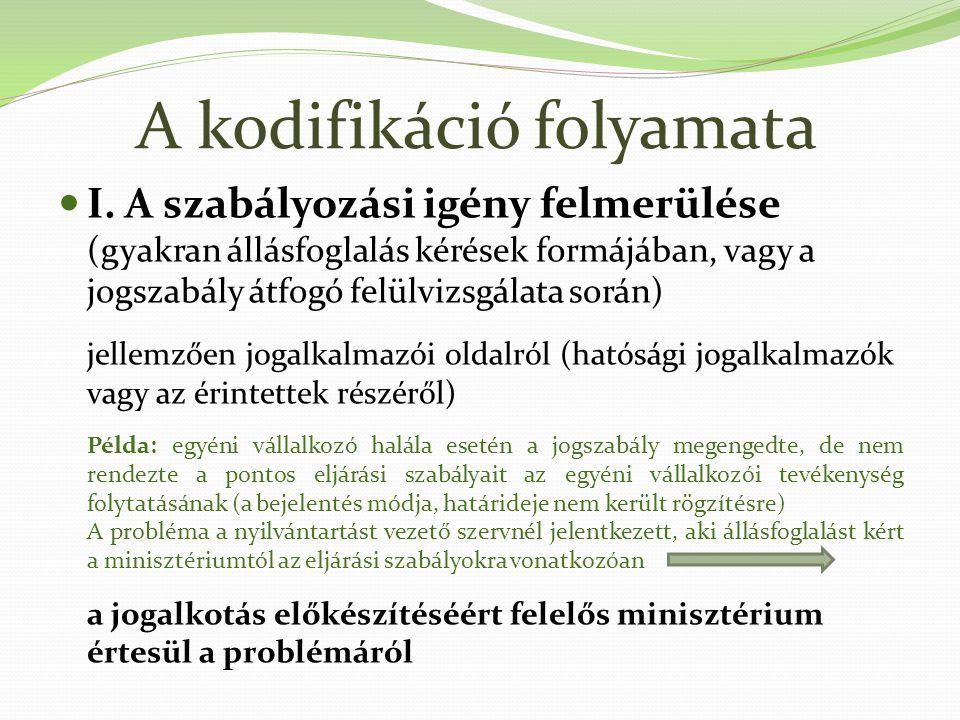 A kodifikáció folyamata I.