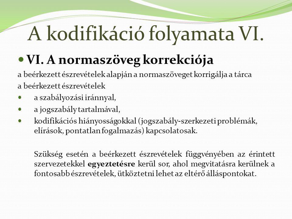 A kodifikáció folyamata VI.VI.