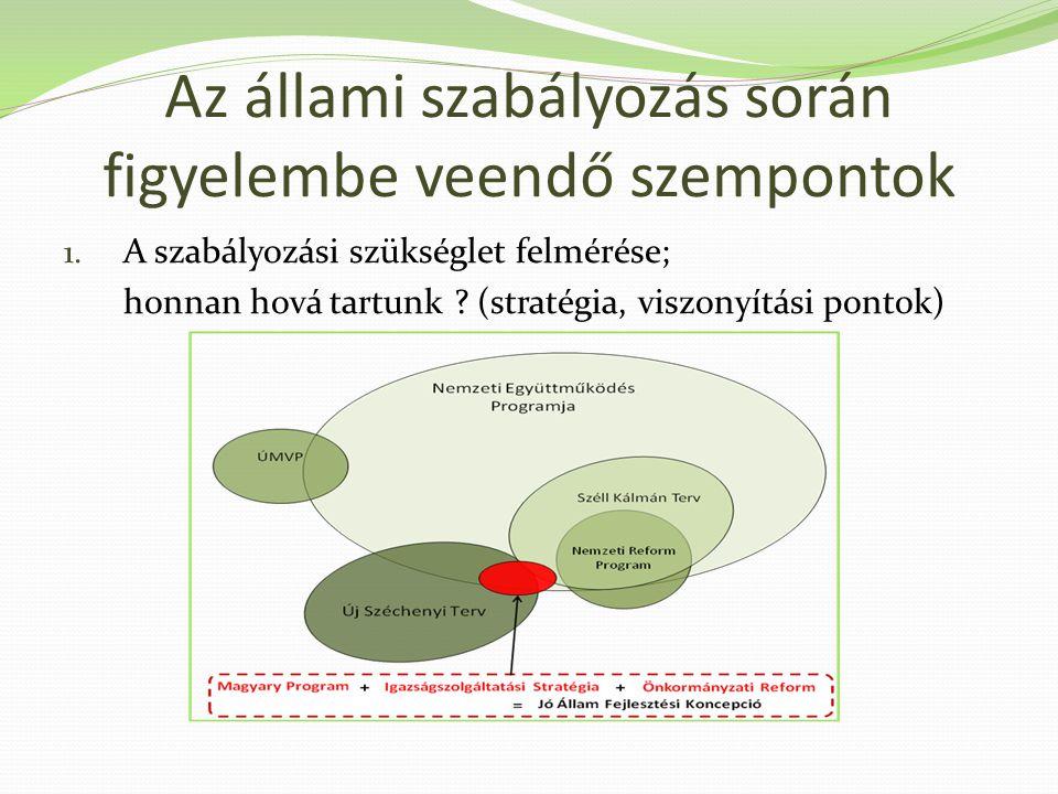 Az állami szabályozás során figyelembe veendő szempontok 1.