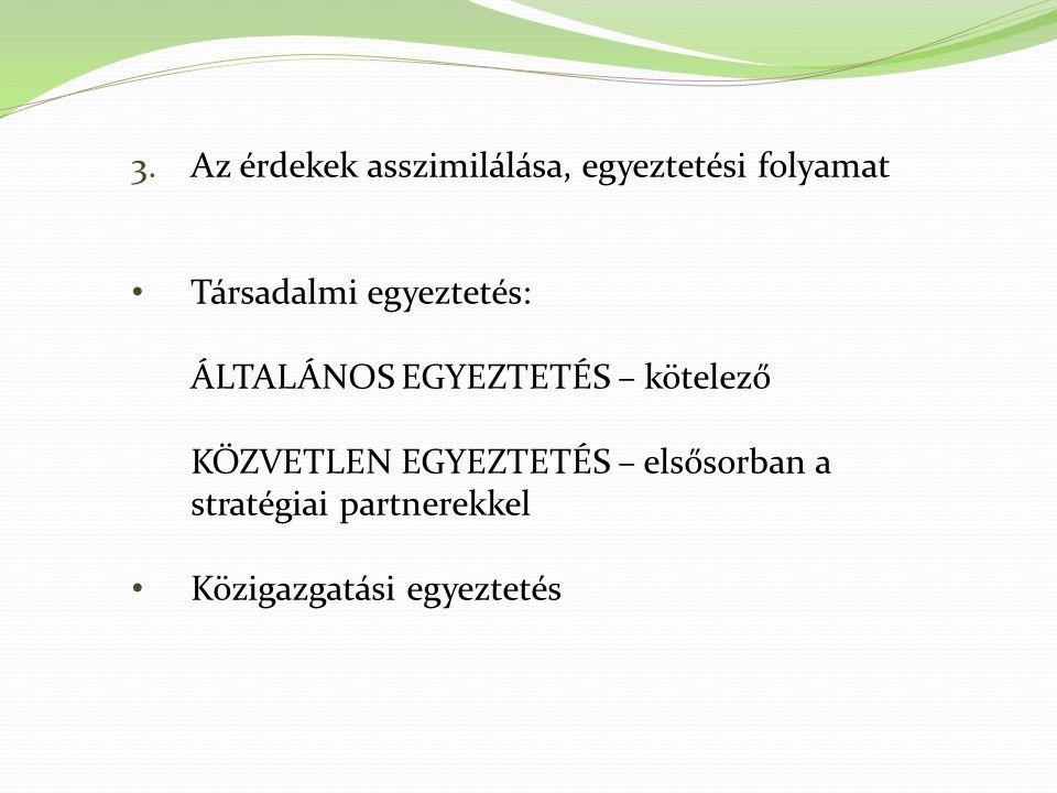 3.Az érdekek asszimilálása, egyeztetési folyamat Társadalmi egyeztetés: ÁLTALÁNOS EGYEZTETÉS – kötelező KÖZVETLEN EGYEZTETÉS – elsősorban a stratégiai partnerekkel Közigazgatási egyeztetés