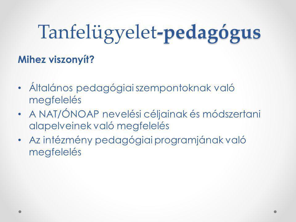 -pedagógus Tanfelügyelet-pedagógus Mihez viszonyít? Általános pedagógiai szempontoknak való megfelelés A NAT/ÓNOAP nevelési céljainak és módszertani a