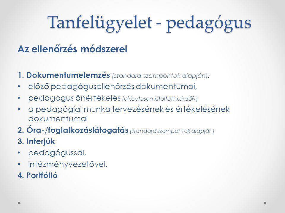 Tanfelügyelet - pedagógus Az ellenőrzés módszerei 1. Dokumentumelemzés (standard szempontok alapján): előző pedagógusellenőrzés dokumentumai, pedagógu